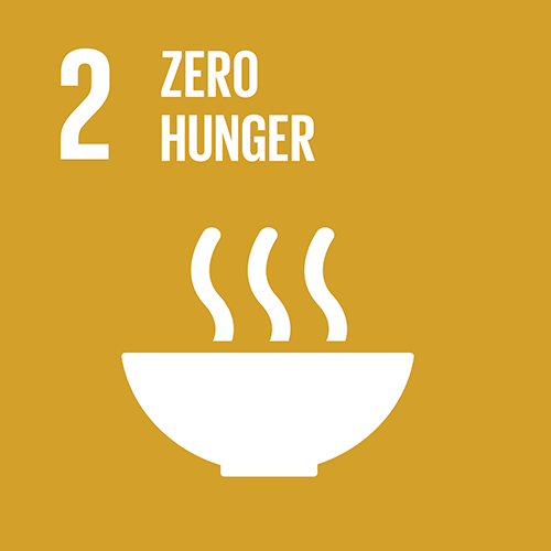 UN Sustainable Developoment goal: Zero hunger
